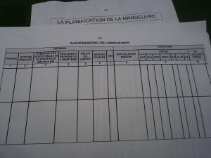 Le plan de manœuvre dans la doctrine française