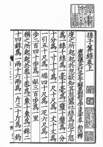 Une page d'une édition de la dynastie Qing du manuel de mathématiques de Sun Tzu